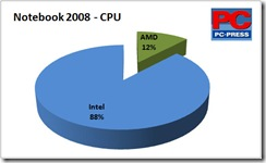 Notebook2008-2