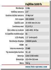 Fuji-S100fs-tabela