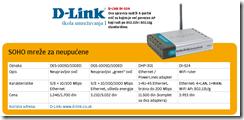 D-Link: škola umrežavanja I