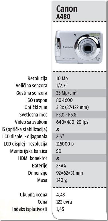 PCPress-Canon-A480
