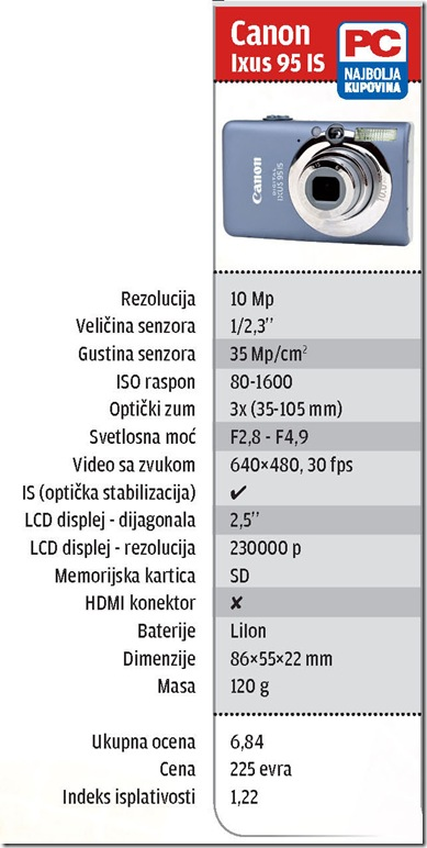 PCPress-Canon-Ixus-95-IS