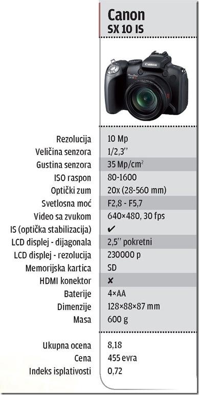 PCPress-Canon-SX-10-IS