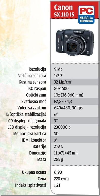 PCPress-Canon-SX110-IS