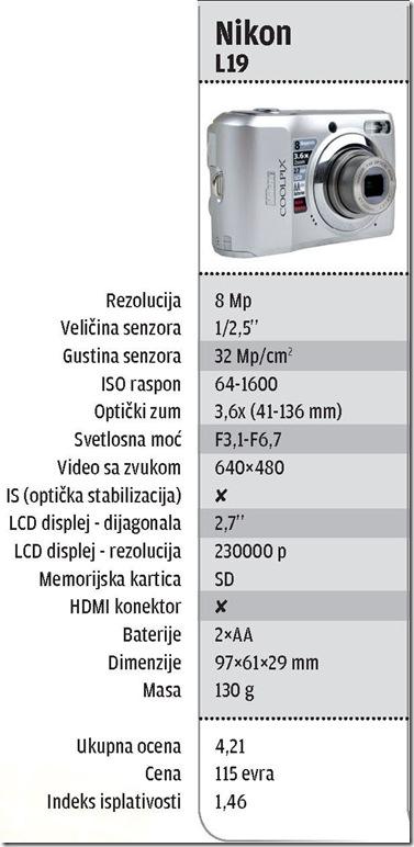 PCPress-Nikon-L19