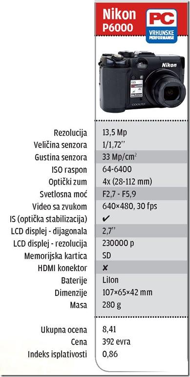 PCPress-Nikon-P6000