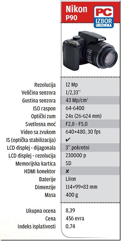 PCPress-Nikon-P90