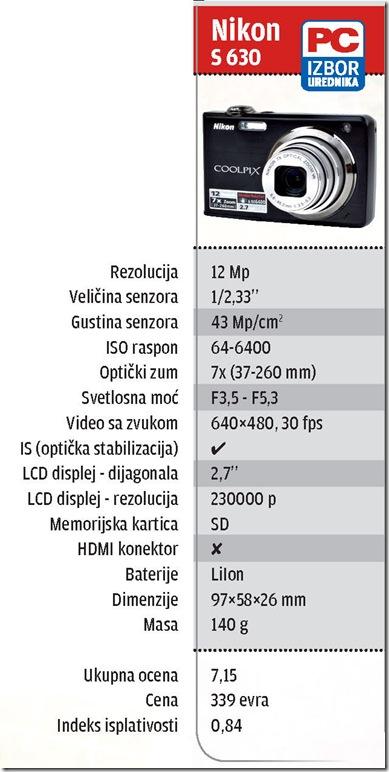 PCPress-Nikon-S-630