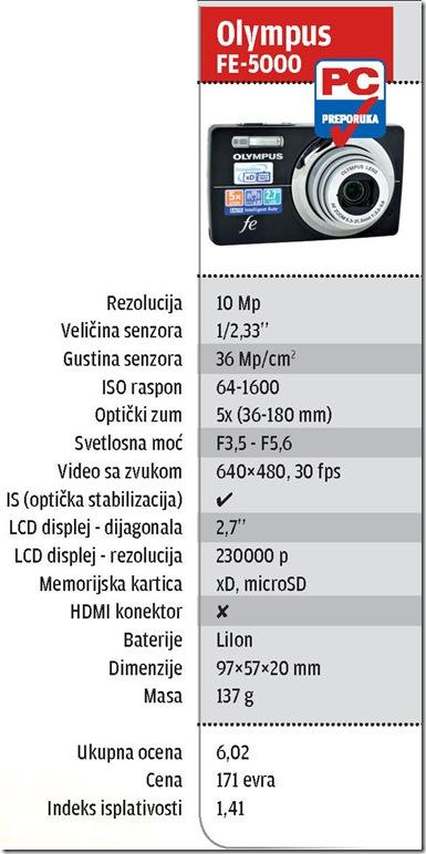 PCPress-Olympus-FE-5000