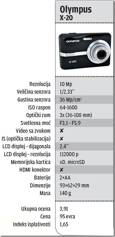 PCPress-Olympus-X-20