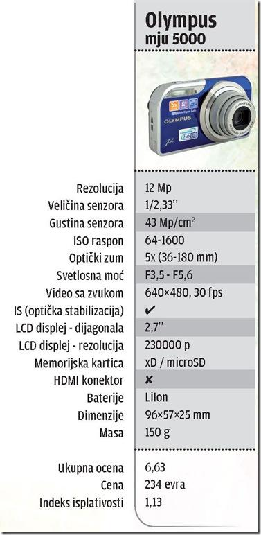PCPress-Olympus-mju-5000