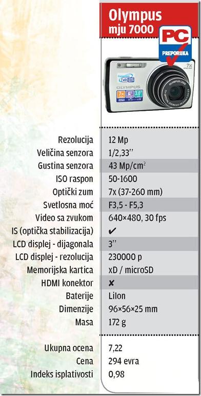 PCPress-Olympus-mju-7000