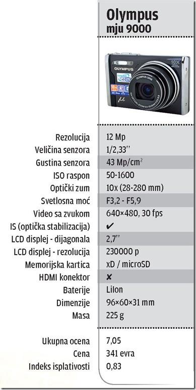 PCPress-Olympus-mju-9000