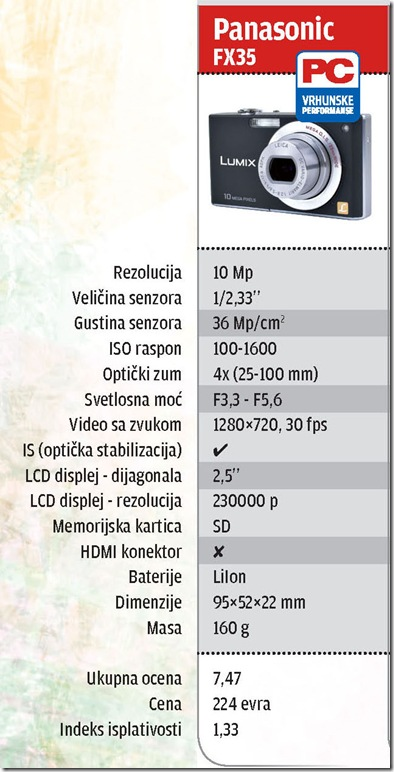 PCPress-Panasonic-FX35