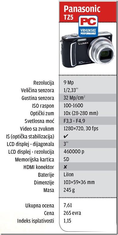 PCPress-Panasonic-TZ5