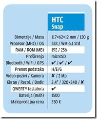 PCPress-157-HTC-Snap2