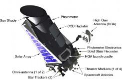 spacecraft_lbl