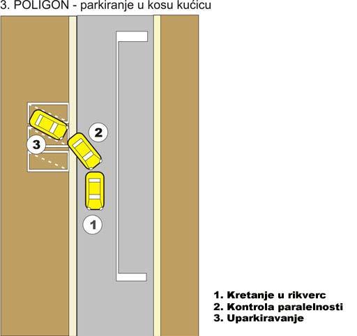 Wpoligon3