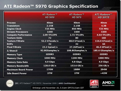 ATI-Radeon-HD-5970-Press-Deck-Final_02