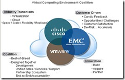 Virtual Computing Environment Coalition