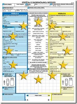 PC Press: Formular koji nikada ne treba da iskoristite (ali morate da ga imate u kolima)