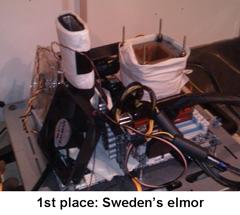 Gigabyte-Sweden's-Elmor