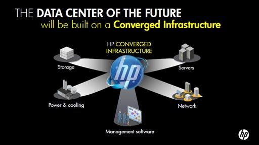 HP-Converged-1