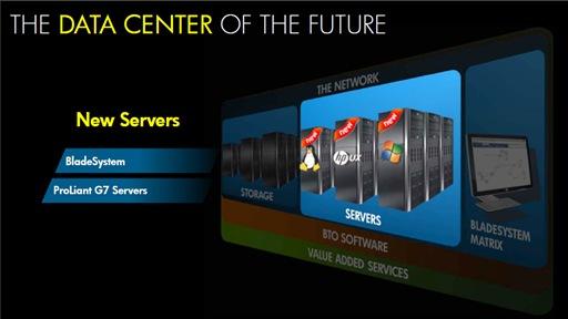 HP-Converged-2