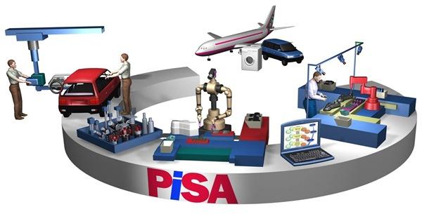 Pisa-Workerbot