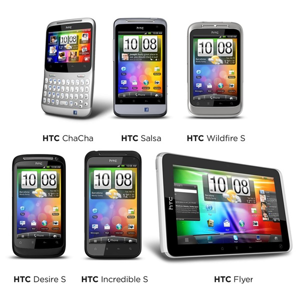 HTC-6-products