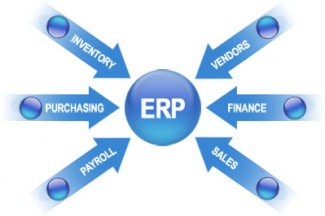UPIS - The First ERP Solution from Serbia