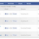 Facebook lansirao aplikaciju za zapošljavanje
