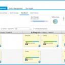 HP predstavio nova softverska rešenja