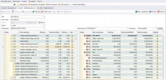 Unos i modifikovanje planova u finansijskom kontrolingu