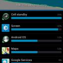 Android trikovi: Efikasan rad