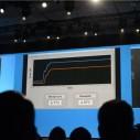 Intel Broadwell CPU za 30% efikasniji od Haswell-a