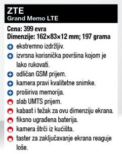 YTE-Grand-Memo