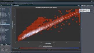 Vizuelna prezentacija za lakšu analizu velikih  podataka