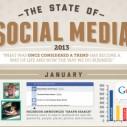 Vrtoglavi razvoj društvenih mreža u 2013-oj