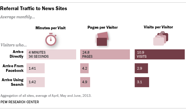 Photo: Pew Research Center
