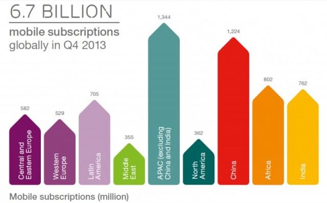 Ericsson Mobility Report_2