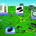 Corning mrežna rešenja