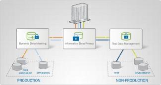 Informatica Test Data Management trajno maskira podatke, bez mogućnosti povezivanja nove vrednosti sa starom. To znači da, na primer u bankarskom poslovanju, nećete znati koji su pravi JMBG ili broj kreditne kartice klijenta, ali možete definisati pravila maskiranja tako da ti podaci imaju karakteristike koje zahtevaju ovakvi tipovi podataka