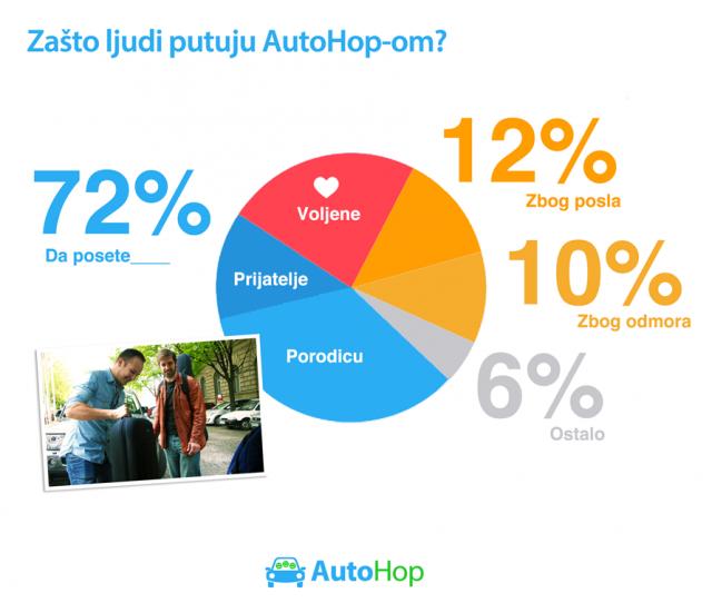 AutoHop_Infografik.png