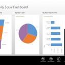 Novi Microsoft CRM: Za bolje razumevanje i efikasnije privlačenje korisnika