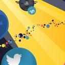Prasak društvenih mreža