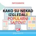 Kako su nekad izgledali popularni sajtovi? (INFOGRAFIK)