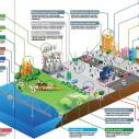 Život u pametnom gradu - koliko smo daleko?