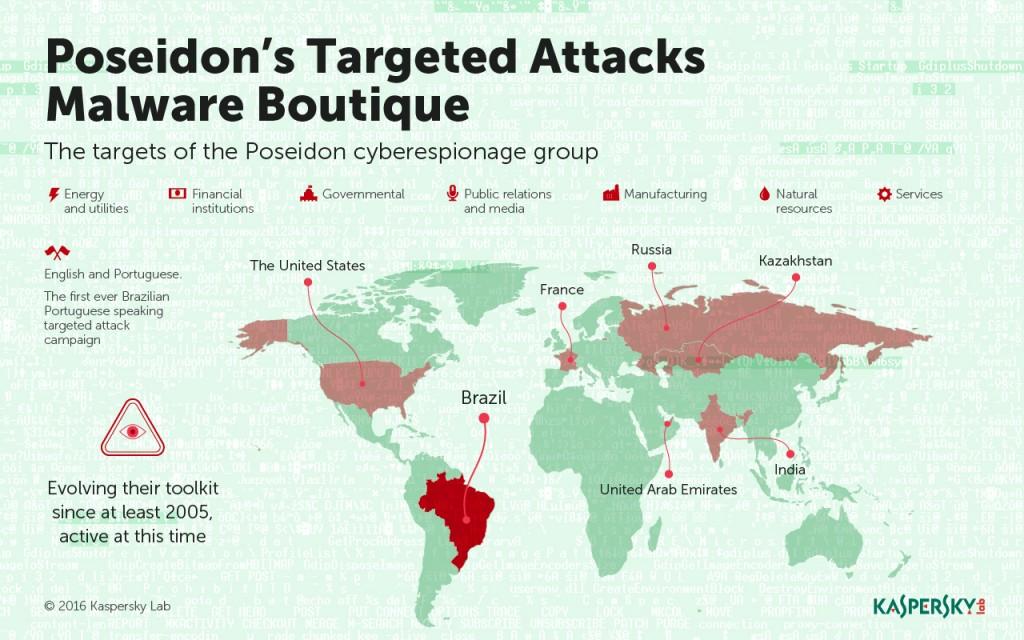 Infographics_Poseidon_map