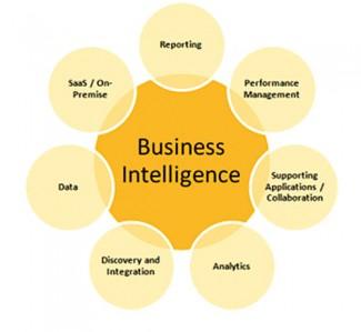 business-intelligence1