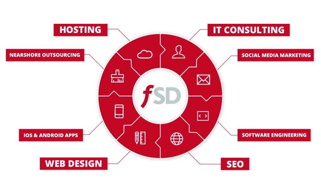 Vizual FSD USLUGE